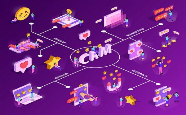NextGenICT-CRM-Installation-And-Integration